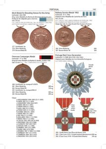 Reference Catalogue Orders, Medals, and Decorations of the World – Part IV